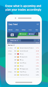 screenshot of Easy Trend Meter for Forex and Commodities version 1.4.11