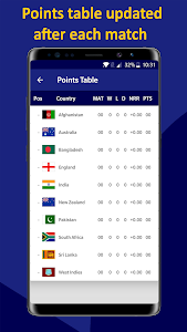 screenshot of World Cup 2019 Schedule Time Table Live Score Team version 1.4